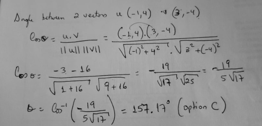Find the angle between the vectors u and v