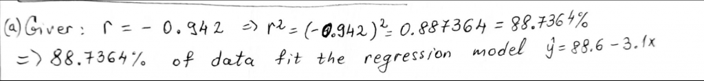 Find r2 and interpret the answer in plain language.